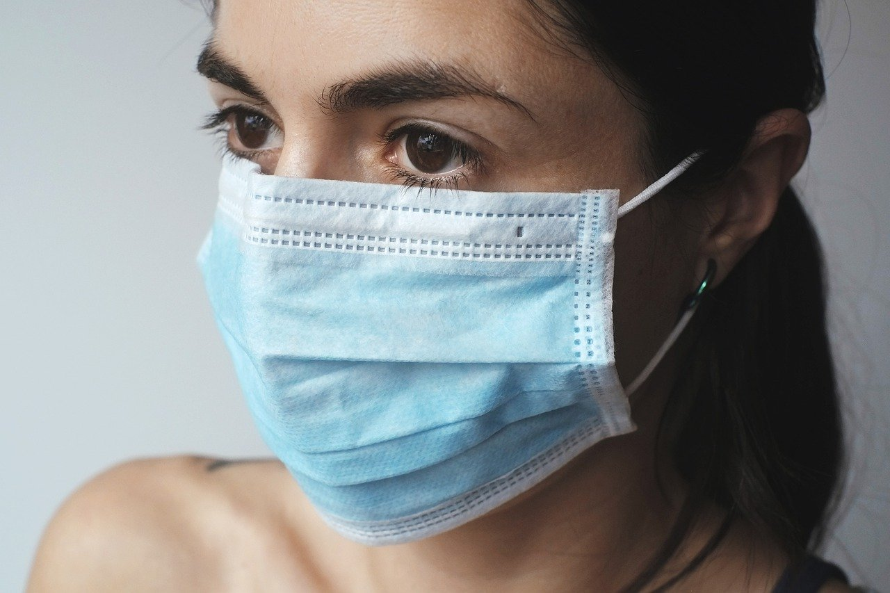 Best masks for Coronavirus